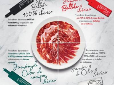 etiquetas-del-jamon-iberico